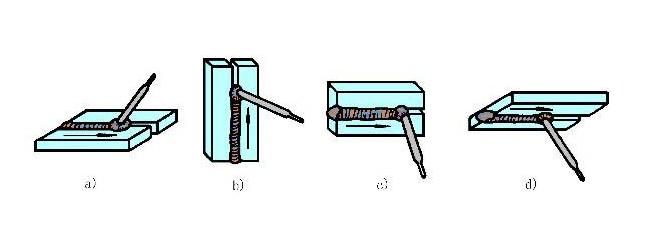 立焊使铁水与熔渣易于分离,要防止熔池温度过高而使铁水下坠形成焊瘤.